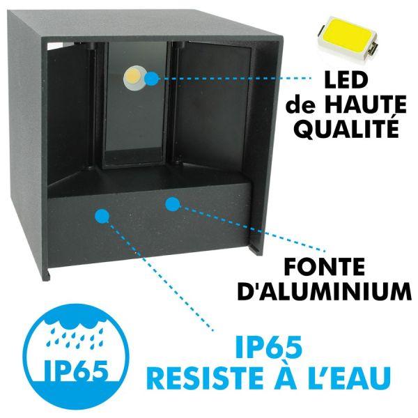 Applique Carré double Faisceaux COB 2x3W IP65
