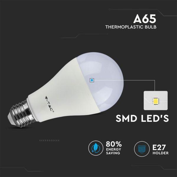 Ampoule LED RETROFIT E27 15W blanc chaud